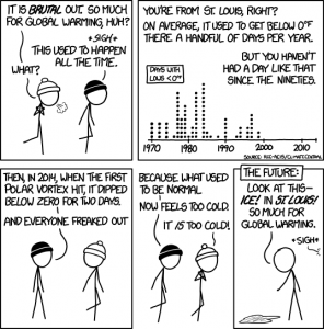 XKCD: cold