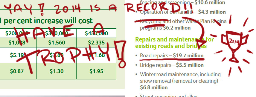 budget2014roadrecord