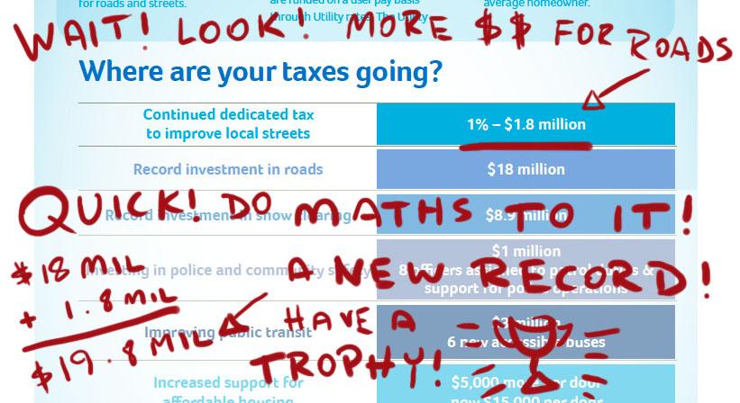 budget2015newroadrecord