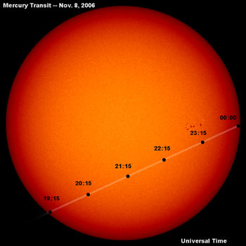 Path of Mercury's transit in 2006 as charted by NASA